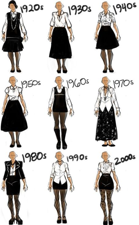 A mudança no estilo de se vestir da mulher desde os Anos 20 até hoje